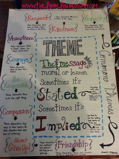 themes in education libby lou educator baker wanna be craft maker theme