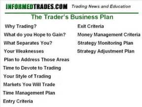 77 the 20 components of a successful trading plan youtube