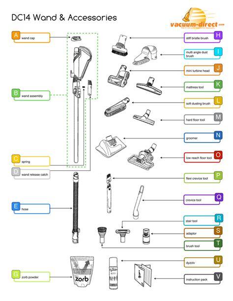 dyson dc14 parts diagram dyson dc14 parts schematic dyson get free image about