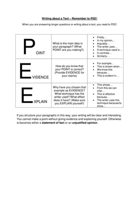 essay structure pee writing using pee paragraphs gcse by gledney202