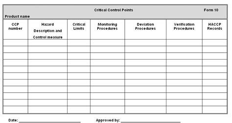 Phạm Xu 226 N Tiến Ti 234 U Chuẩn Haccp Form 10 Risk Assessment Template For Agriculture