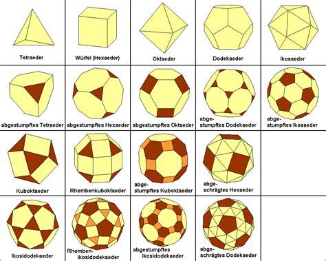 Kugel Aus Dreiecken 5637 by Platonische K 246 Rper Und Archimedische K 246 Rper Regul 228 Re Und