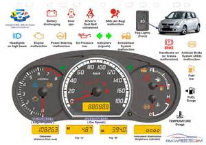 Suzuki Warning Lights Dashboard Information Suzuki Dashboard Symbols Every Owner