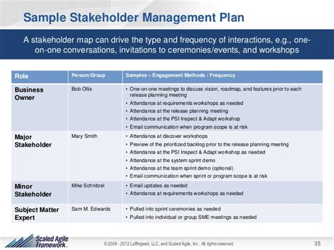 the agile stakeholder management framework for teams