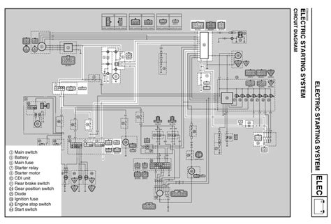 grizzly 660 parts diagram wiring diagram and fuse box