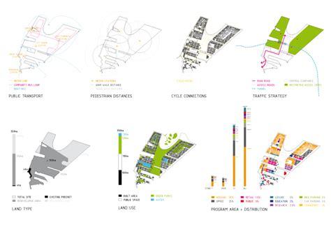 diagram website nordhavnen searle x waldron architecture