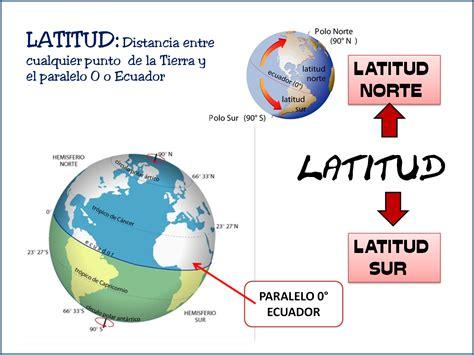 fotos de la tierra con latitud y longitud geograf 205 a 3 186 eso latitud y longitud