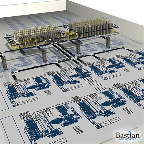 warehouse layout models warehouse manufacturing facility layout and design services