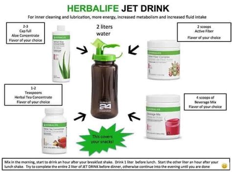 Jet Detox Drink by Herbalife Jet Drink Herbalife