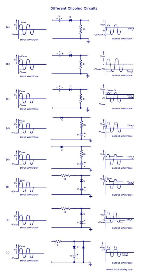 diode circuit types diode clippers an overview of clipping circuits todays circuits engineering projects
