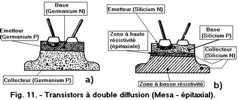 transistor the process transistor the process 28 images idf 2004 russia 65nm process technology nearest future of