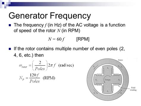 induction generator transfer function induction generator rotor frequency 28 images engineering photos and articels engineering