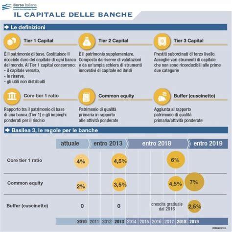 Tier 1 Ratio Banche Italiane by Ma La Banca 232 Sicura E Solida Occhio Alla Caccia