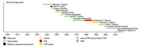 sejarah nusantara wikipedia bahasa indonesia sejarah nusantara 1942 1945 wikipedia bahasa indonesia