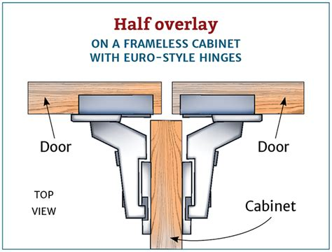 half overlay cabinet hinges how to choose the right hinges for your project rockler