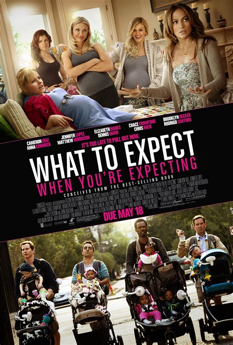 what to expect when you are expecting what to expect when you re expecting review