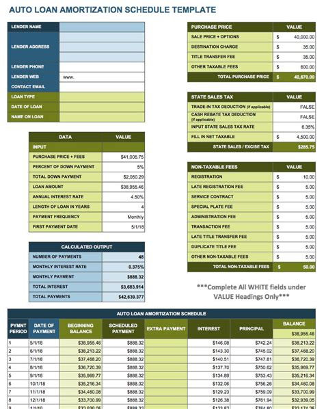 Car Payment Schedule Template by 12 Free Payment Templates Smartsheet