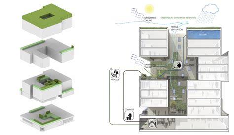 Architecture Design Process Steps Five Steps To Teeple Architects Design Process Azure
