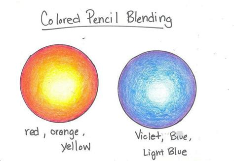 use color contrast to make tutorial 1 basic coloring using colored pencils anime