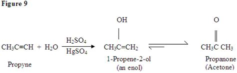 hydration of ketone 9 4 hydration of alkynes chemistry libretexts