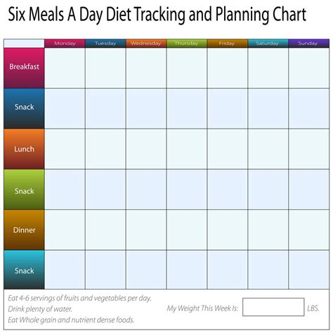 blank meal plan chart 6 free recipes your modern family s weekly menu plan