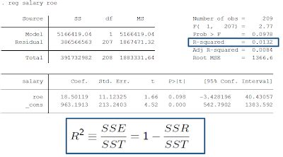 calculation design effect stata how to measure and calculate best free home design