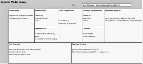 mg s x501 musings 05 week business model canvas