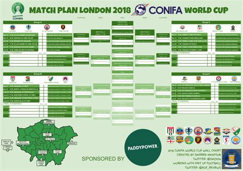 world cup 2018 result wall chart released for 2018 paddy power world football