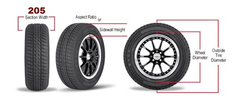 what is the section width of a tire tire section width and sidewall aspect ratio tires easy blog