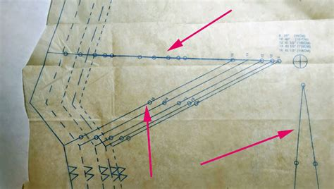 sewing pattern explained sewing pattern markings explained