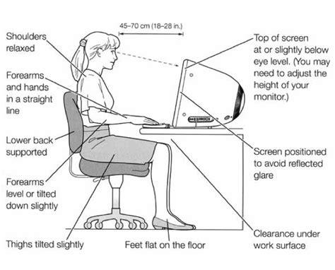 ergonomic pattern office ergonomics toronto doctor accepting new patients