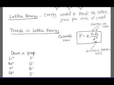 Lattice Energy Periodic Table by Lattice Energy Trend Www Pixshark Images Galleries