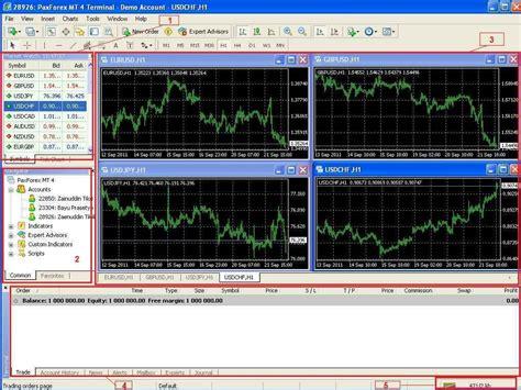 cara membuat robot forex mt4 cara menggunakan robot forex di mt4 payehuvyva web fc2 com