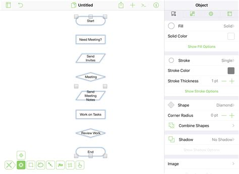 create flowchart from text create a flowchart support the omni