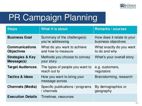 pr marketing plan template pr marketing plan template 28 images relations event