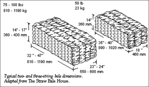 load bearing straw bale house plans load bearing straw bale house plans images 10 straw bale homes an eco friendly