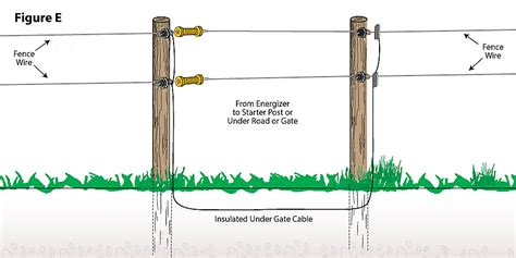 electric gate wiring diagram lighting diagrams wiring