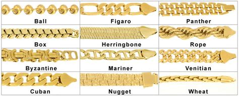 11mm Solid Gold Filled Men's Diamond Cut Cuban Link Curb Chain   Buy Cuban Link Curb Chain,Thick