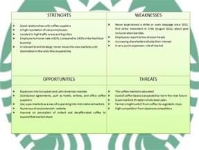 Enjoy Starbucks Starbucks Swot Analysis