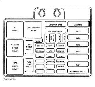 2003 Chevy Astro Fuse Box Diagram