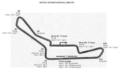 new layout sirkuit sentul top speed honda cbr250rr konsisten di antara 166 170 km