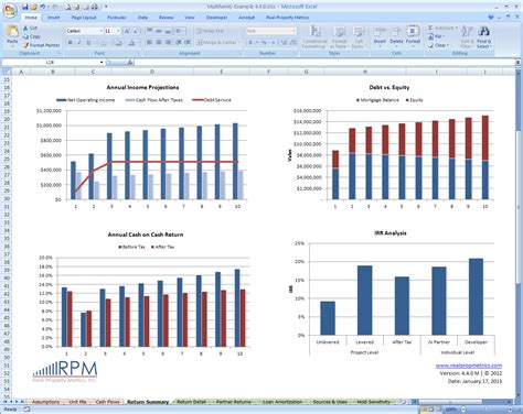 summary page excel real property metrics inc