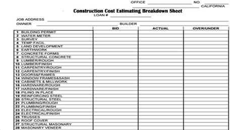 Construction Cost Estimating Breakdown Sheet Construction Spreadsheet Cost Breakdown Template Excel