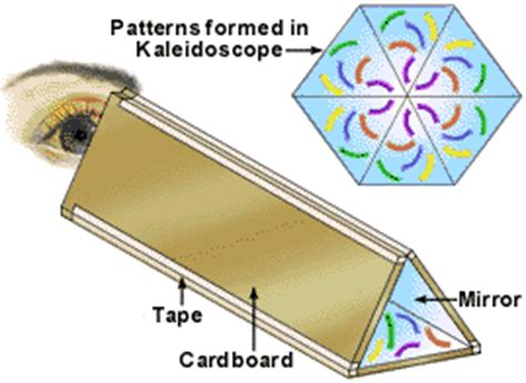 wood kaleidoscope plans blueprints  diy