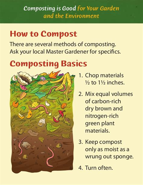 Composting Is Good For Your Garden How To Backyard Compost