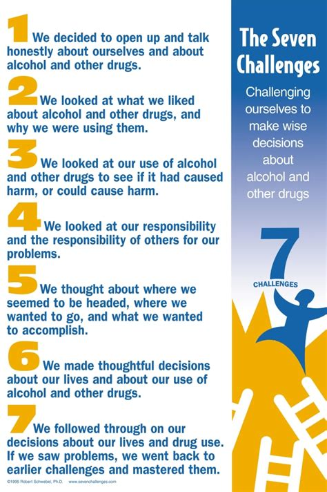 seven challenges why saying no to drugs is not enough the fix