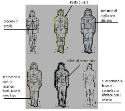 laboratorio scenotecnica antica comune di eraclio torna libero comune di barletta la citt 224