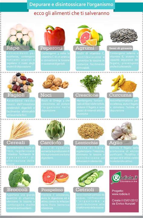 alimenti disintossicanti fegato depurare e disintossicare l organismo ecco gli alimenti