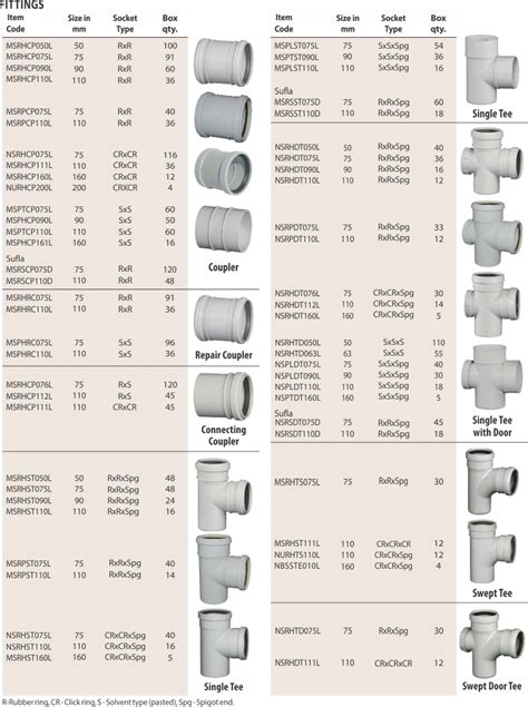 swr pipe fittings swr pipe fittings supplier swr pipes