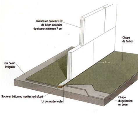 isoler phoniquement un mur 2137 isolation phonique mur beton cellulaire isolation id 233 es